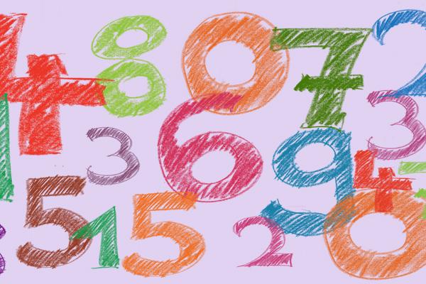 Proprietà distributiva della moltiplicazione